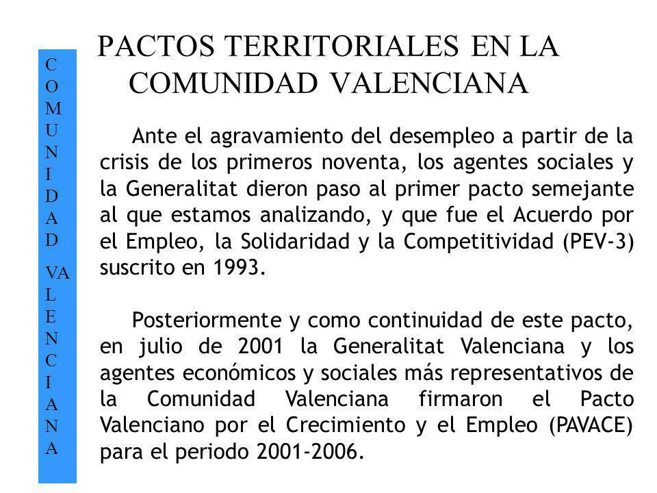 PACTOS TERRITORIALES EN LA COMUNIDAD VALENCIANA