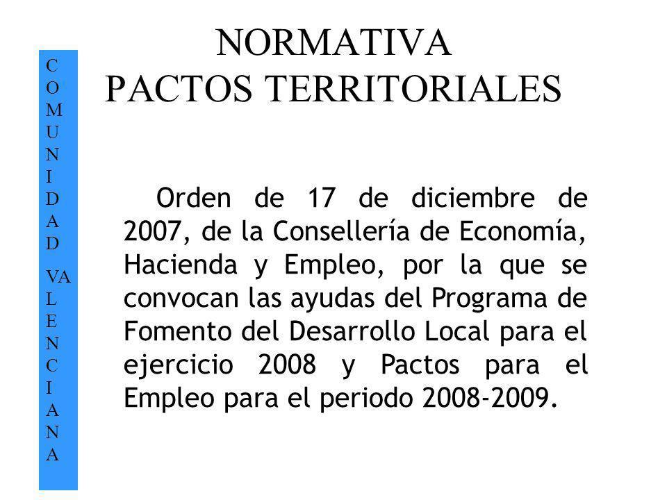 NORMATIVA PACTOS TERRITORIALES