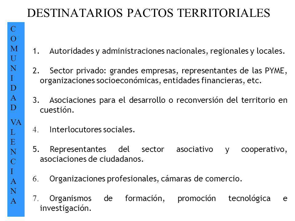 DESTINATARIOS PACTOS TERRITORIALES