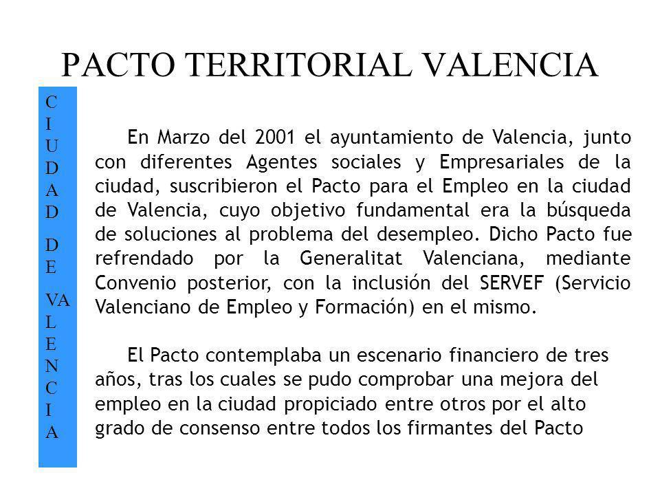 PACTO TERRITORIAL VALENCIA