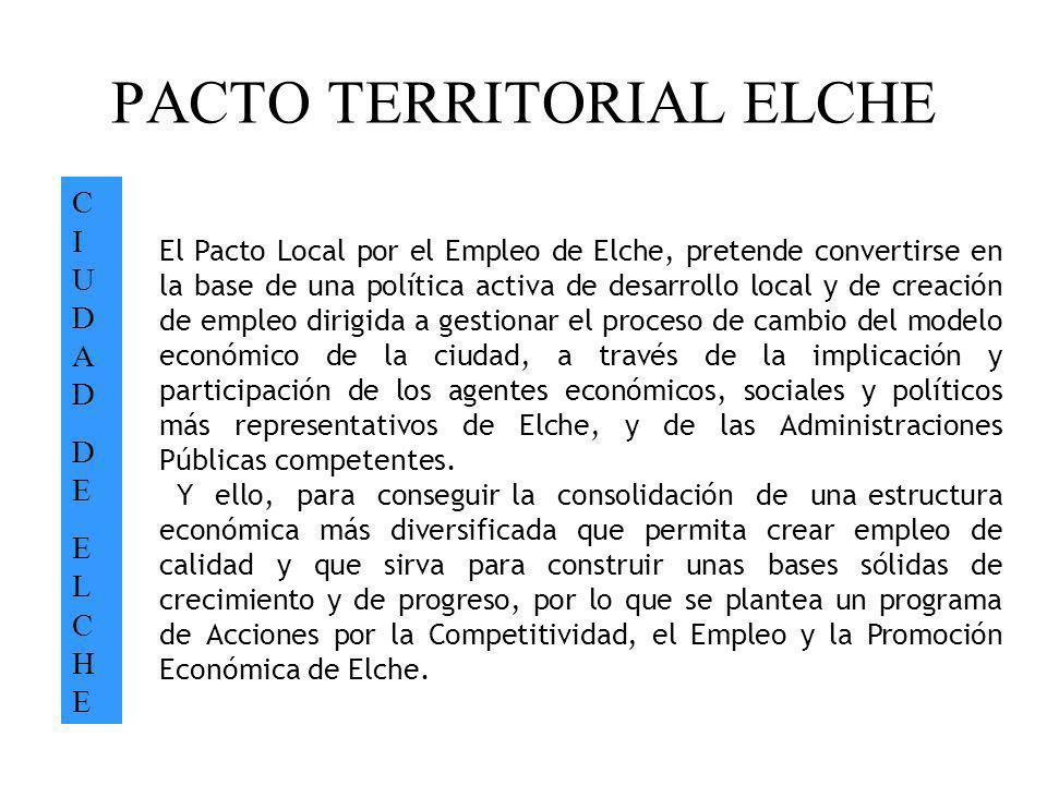 PACTO TERRITORIAL ELCHE