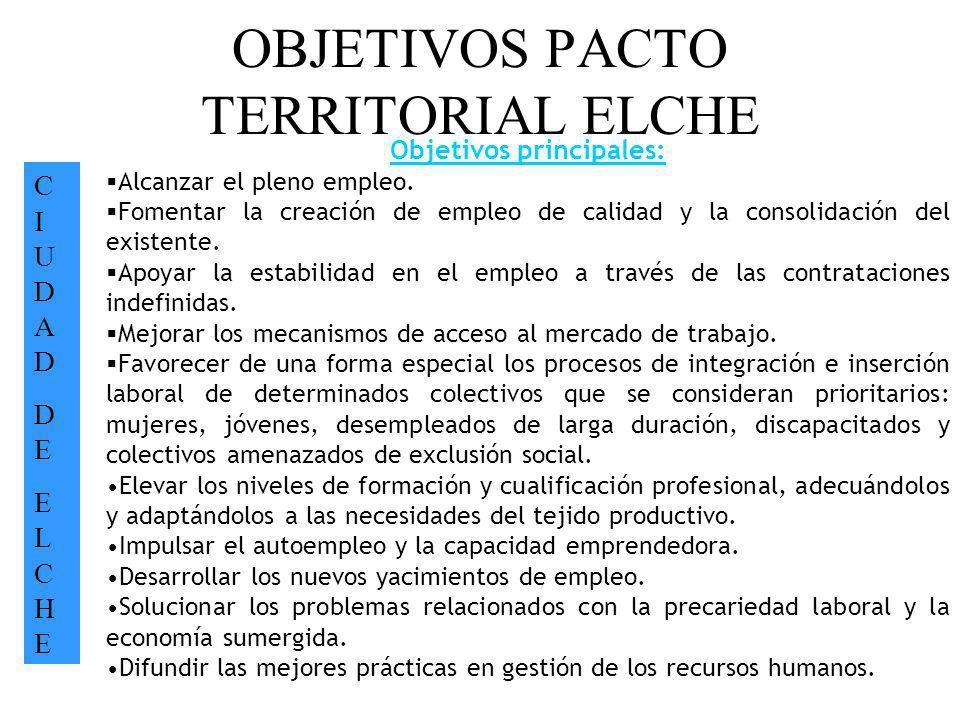 OBJETIVOS PACTO TERRITORIAL ELCHE