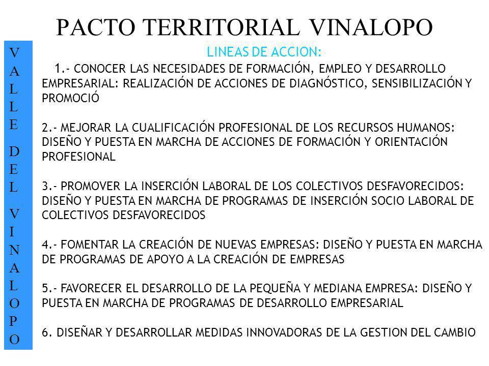 PACTO TERRITORIAL VINALOPO