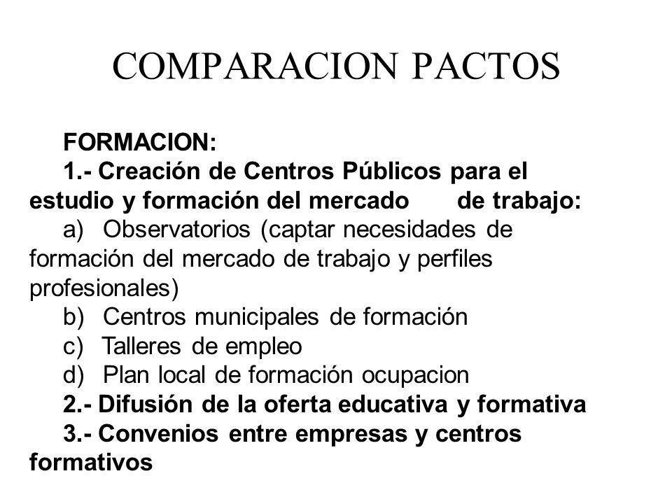 COMPARACION PACTOS FORMACION: 1.- Creación de Centros Públicos para el estudio y formación del mercado de trabajo: