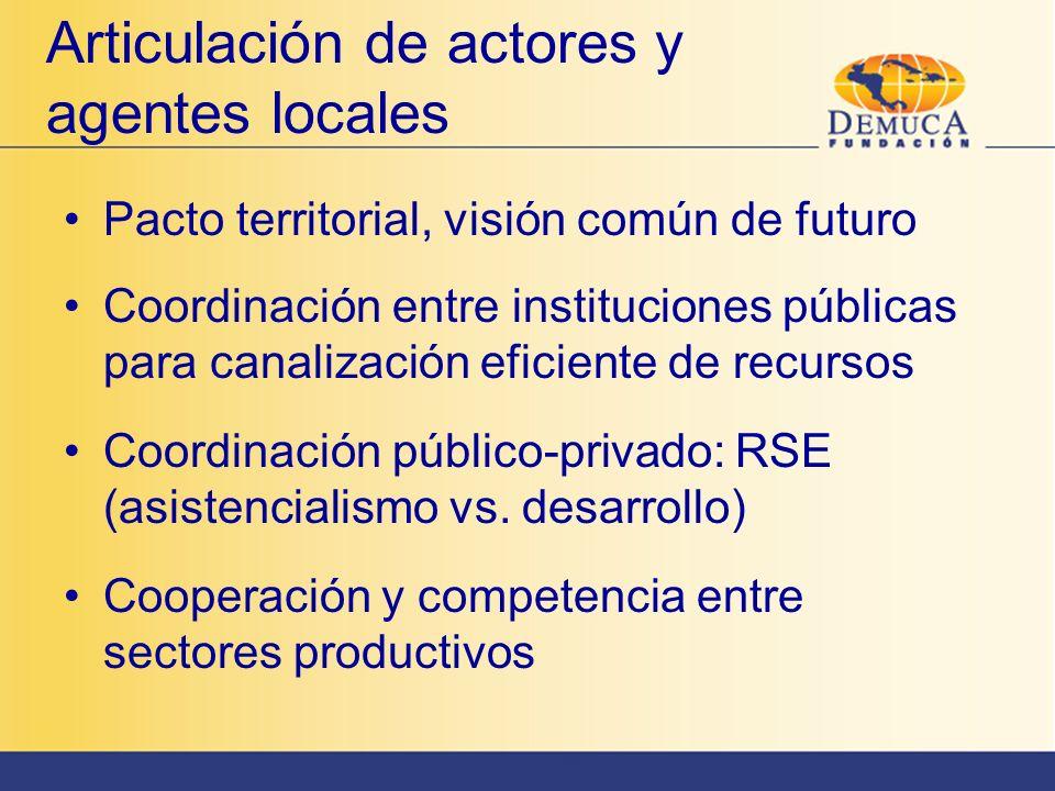 Articulación de actores y agentes locales