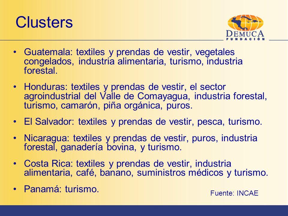 Clusters Guatemala: textiles y prendas de vestir, vegetales congelados, industria alimentaria, turismo, industria forestal.