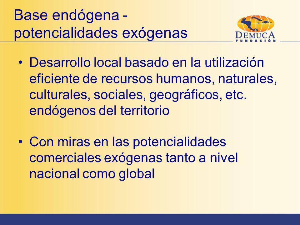 Base endógena - potencialidades exógenas