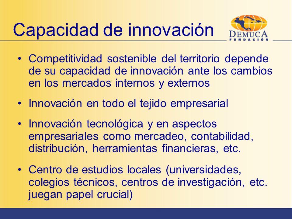 Capacidad de innovación
