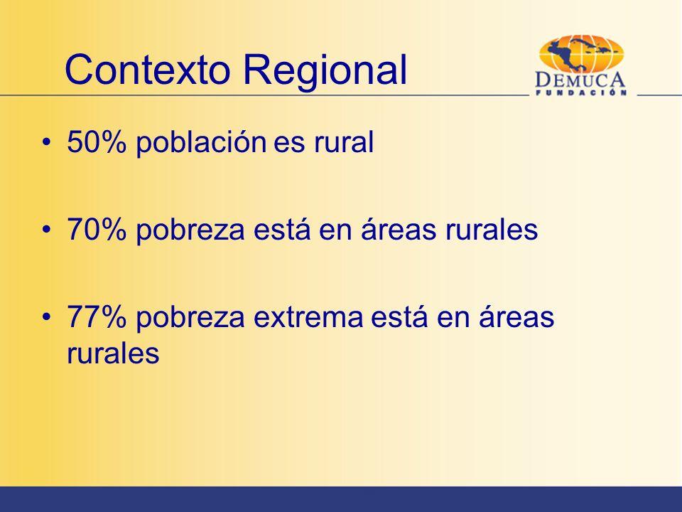Contexto Regional 50% población es rural