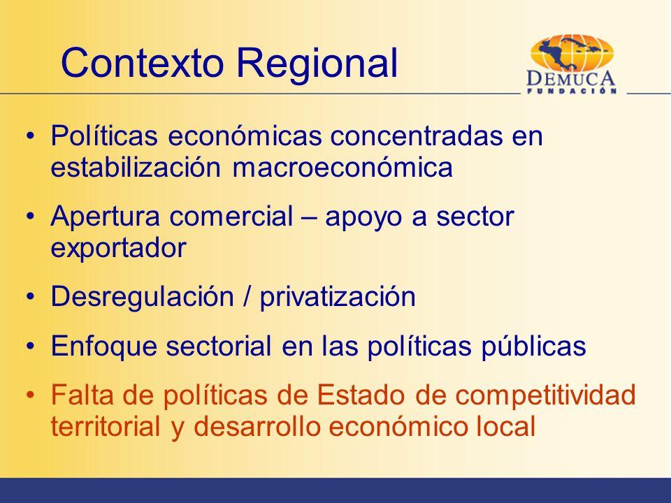 Contexto Regional Políticas económicas concentradas en estabilización macroeconómica. Apertura comercial – apoyo a sector exportador.