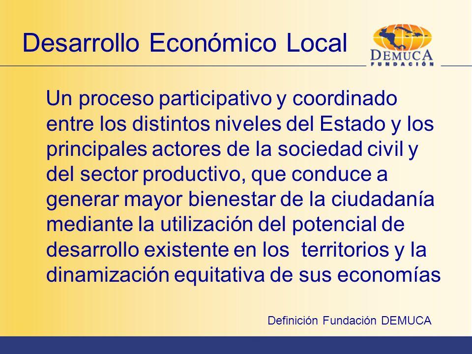 Desarrollo Económico Local