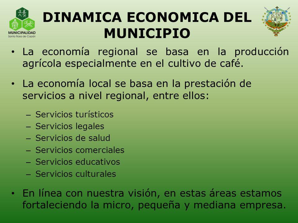 DINAMICA ECONOMICA DEL MUNICIPIO