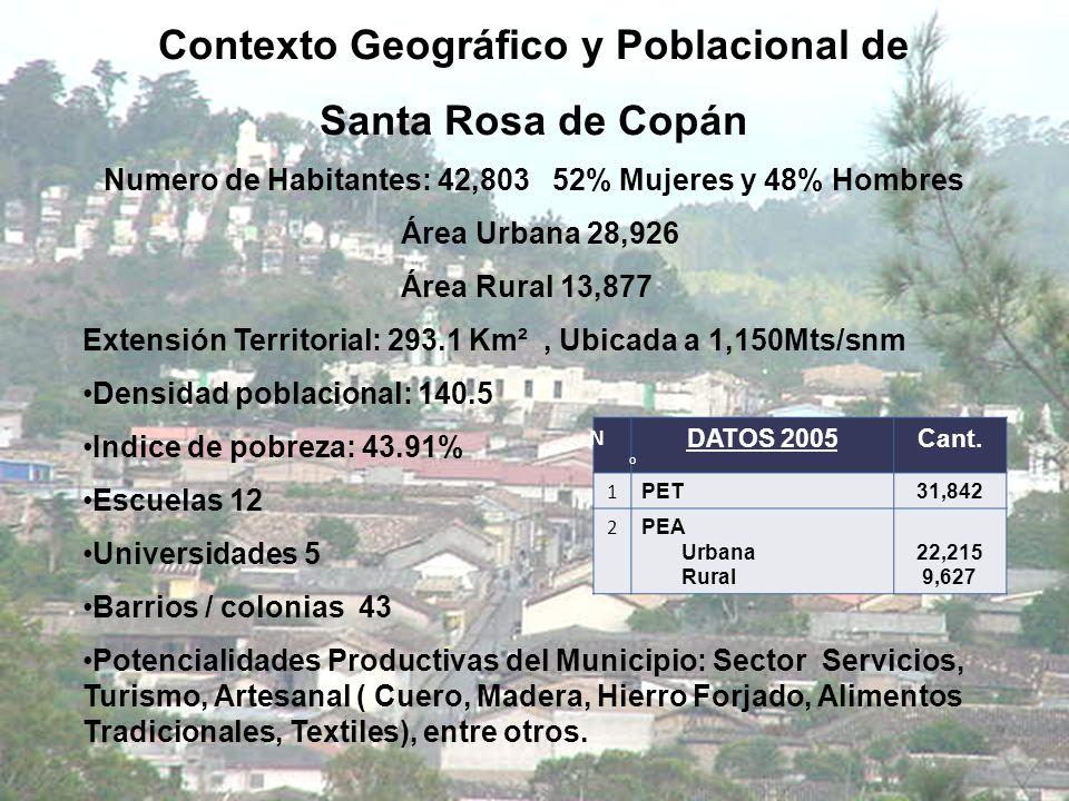 Contexto Geográfico y Poblacional de Santa Rosa de Copán