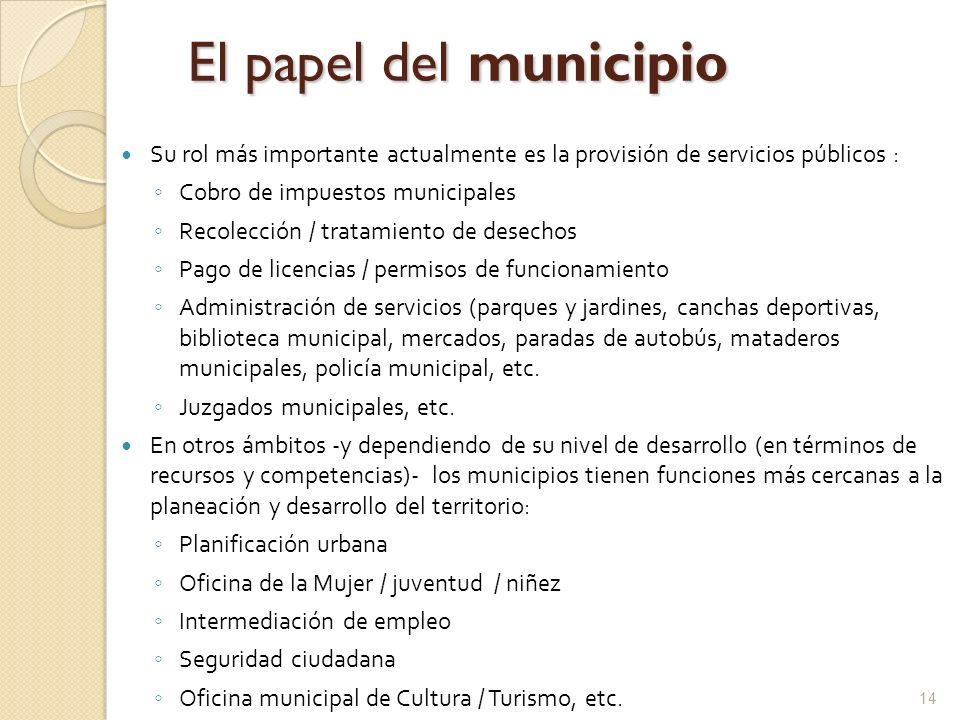 El papel del municipio Su rol más importante actualmente es la provisión de servicios públicos : Cobro de impuestos municipales.