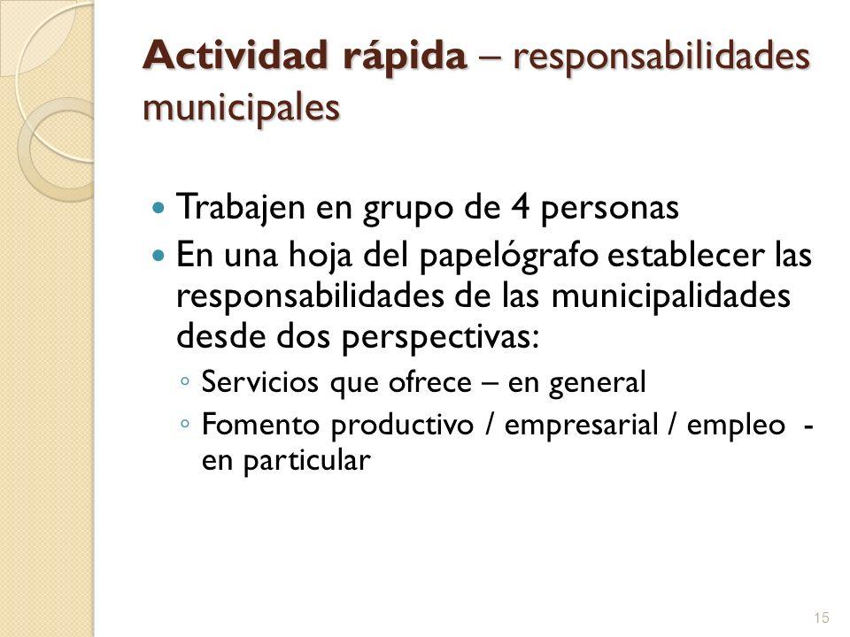 Actividad rápida – responsabilidades municipales