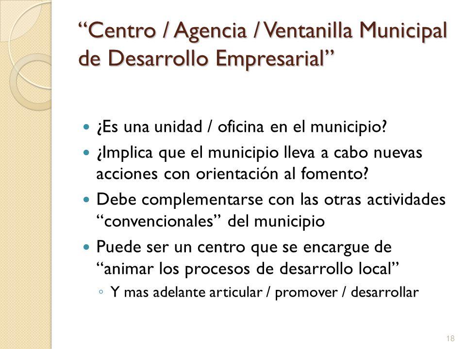 Centro / Agencia / Ventanilla Municipal de Desarrollo Empresarial