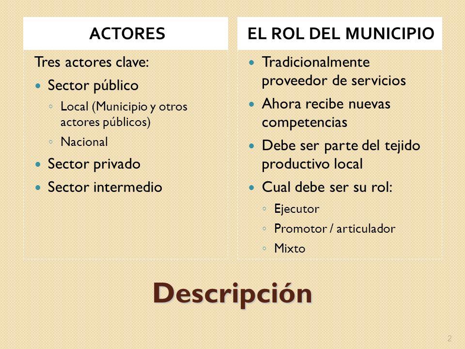 Descripción ACTORES EL ROL DEL MUNICIPIO Tres actores clave: