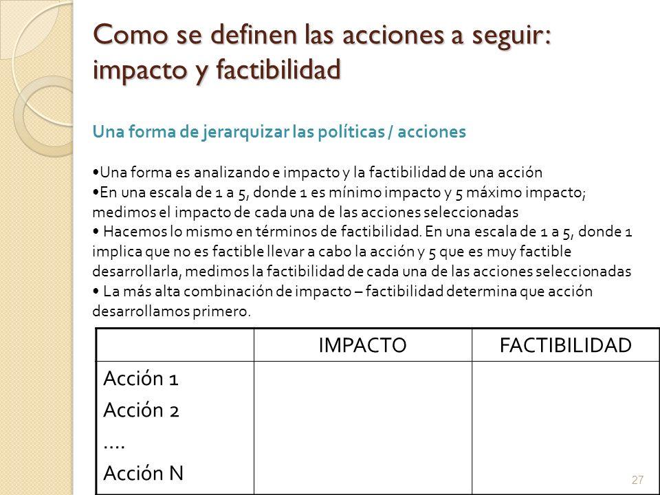 Como se definen las acciones a seguir: impacto y factibilidad