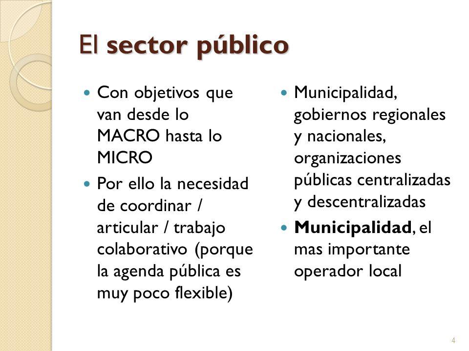 El sector público Con objetivos que van desde lo MACRO hasta lo MICRO