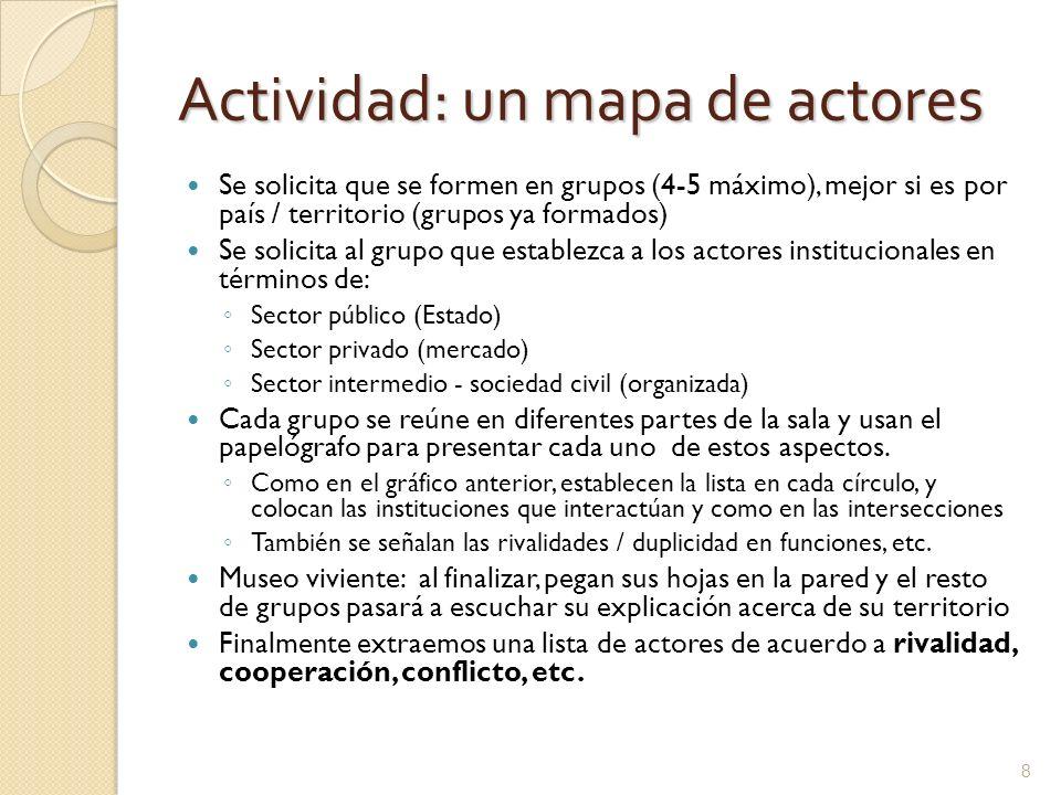 Actividad: un mapa de actores