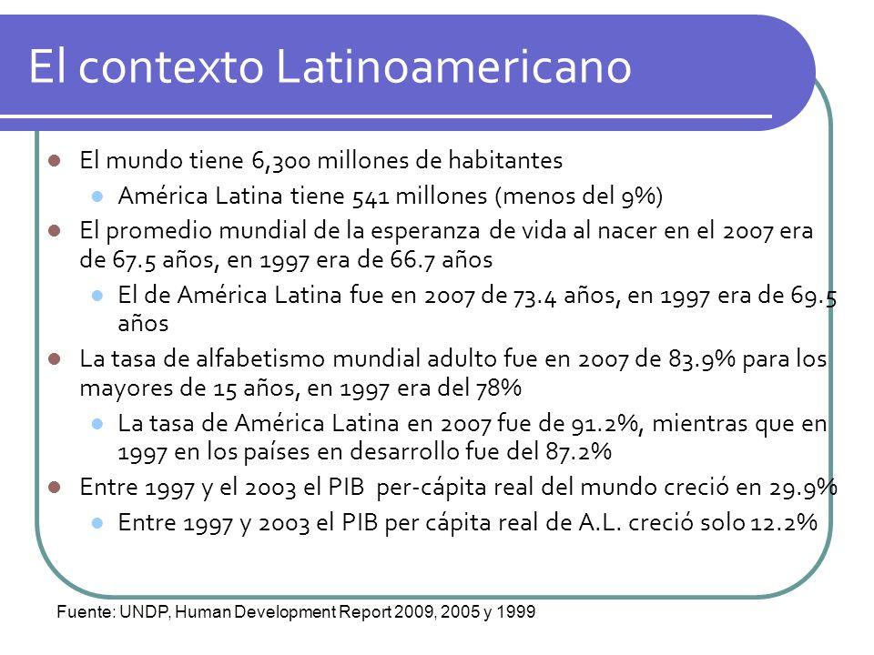 El contexto Latinoamericano