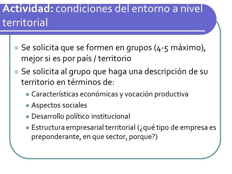 Actividad: condiciones del entorno a nivel territorial
