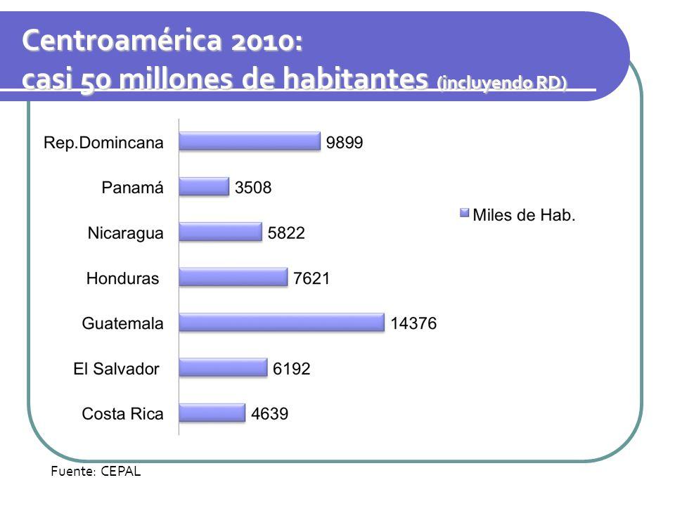 Centroamérica 2010: casi 50 millones de habitantes (incluyendo RD)