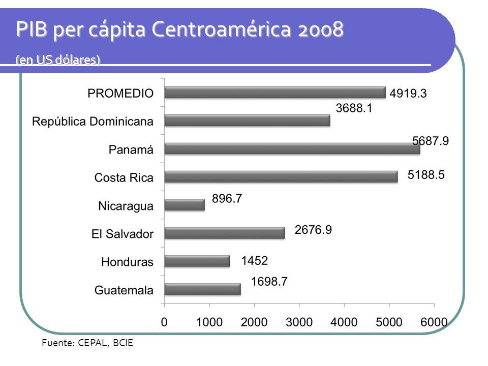 PIB per cápita Centroamérica 2008 (en US dólares)