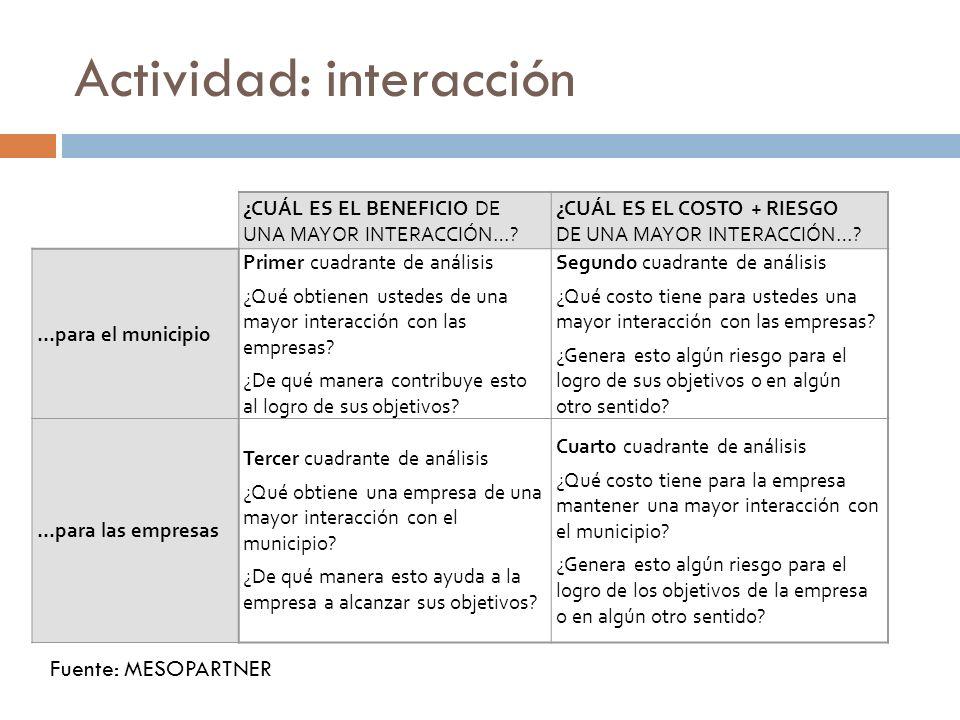 Actividad: interacción
