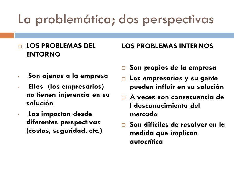 La problemática; dos perspectivas