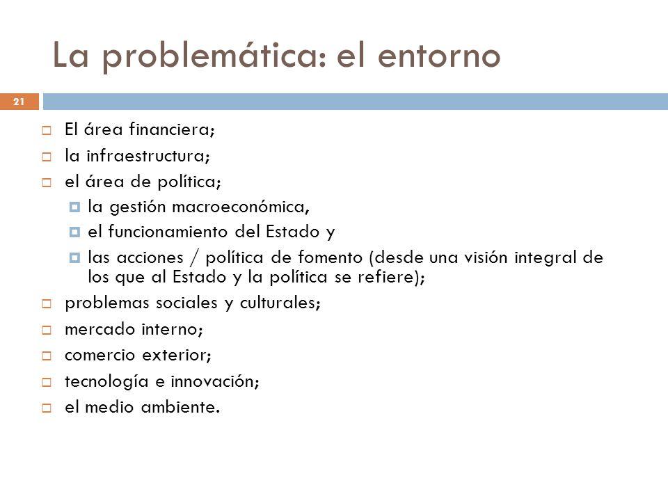 La problemática: el entorno