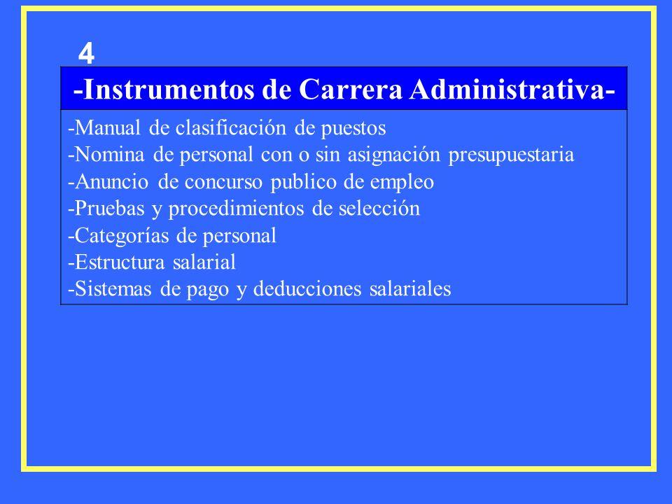 -Instrumentos de Carrera Administrativa-