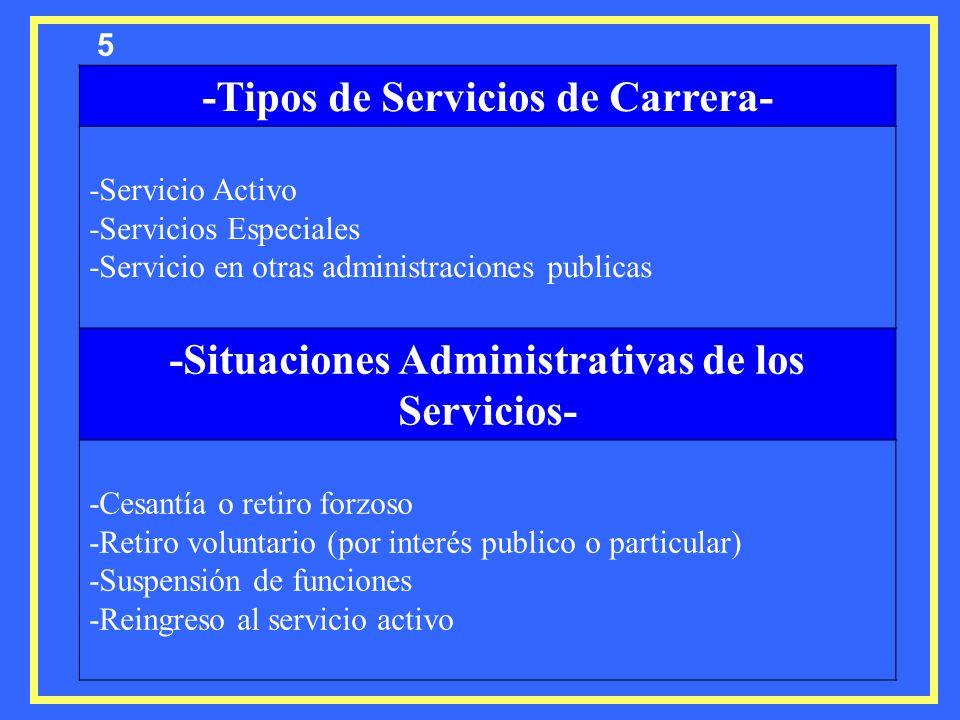 -Tipos de Servicios de Carrera-