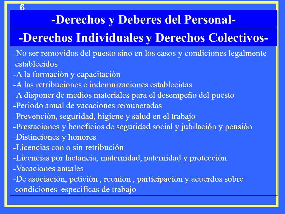 -Derechos y Deberes del Personal-