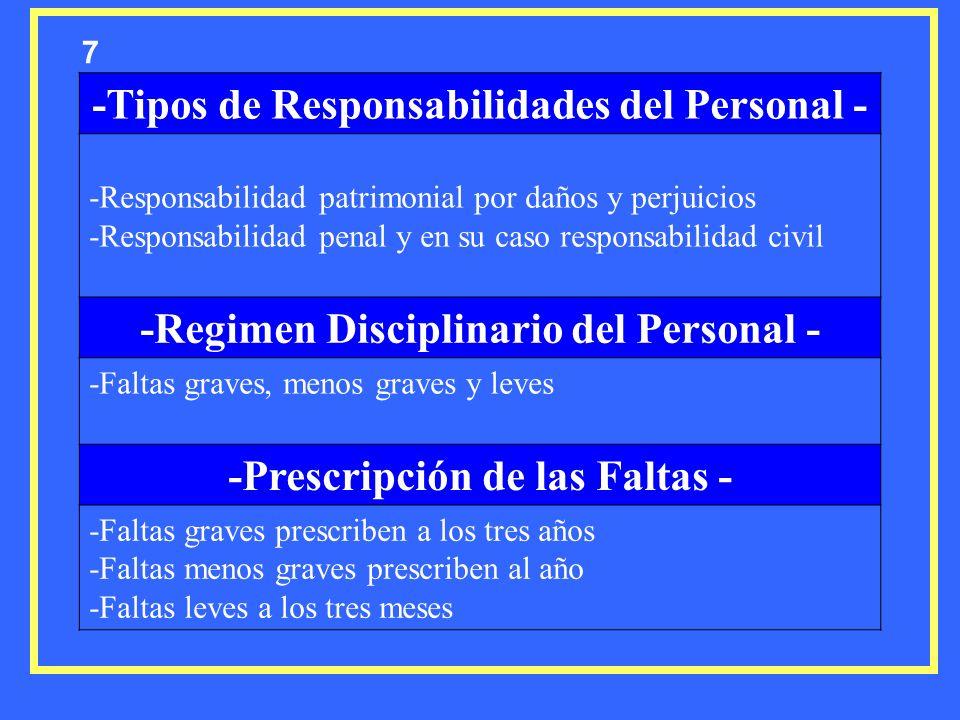 -Tipos de Responsabilidades del Personal -