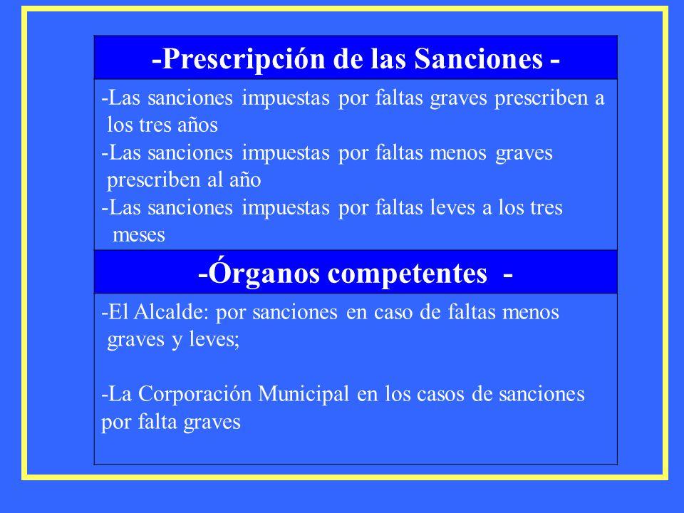-Prescripción de las Sanciones - -Órganos competentes -
