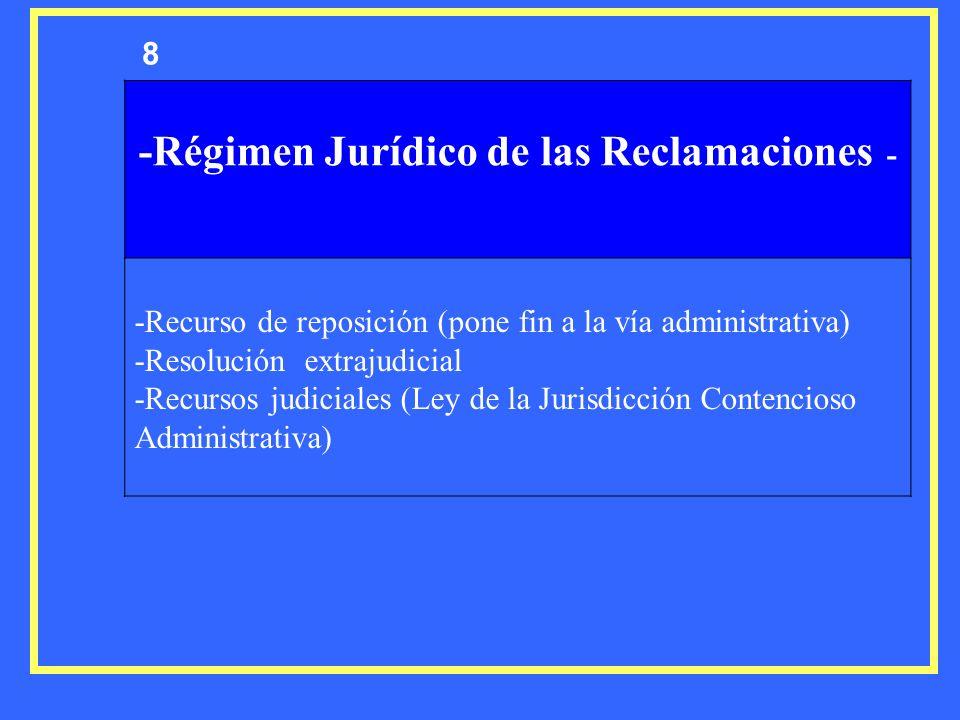 -Régimen Jurídico de las Reclamaciones -