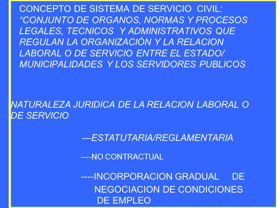 CONCEPTO DE SISTEMA DE SERVICIO CIVIL: CONJUNTO DE ORGANOS, NORMAS Y PROCESOS LEGALES, TECNICOS Y ADMINISTRATIVOS QUE REGULAN LA ORGANIZACIÓN Y LA RELACION LABORAL O DE SERVICIO ENTRE EL ESTADO/ MUNICIPALIDADES Y LOS SERVIDORES PUBLICOS