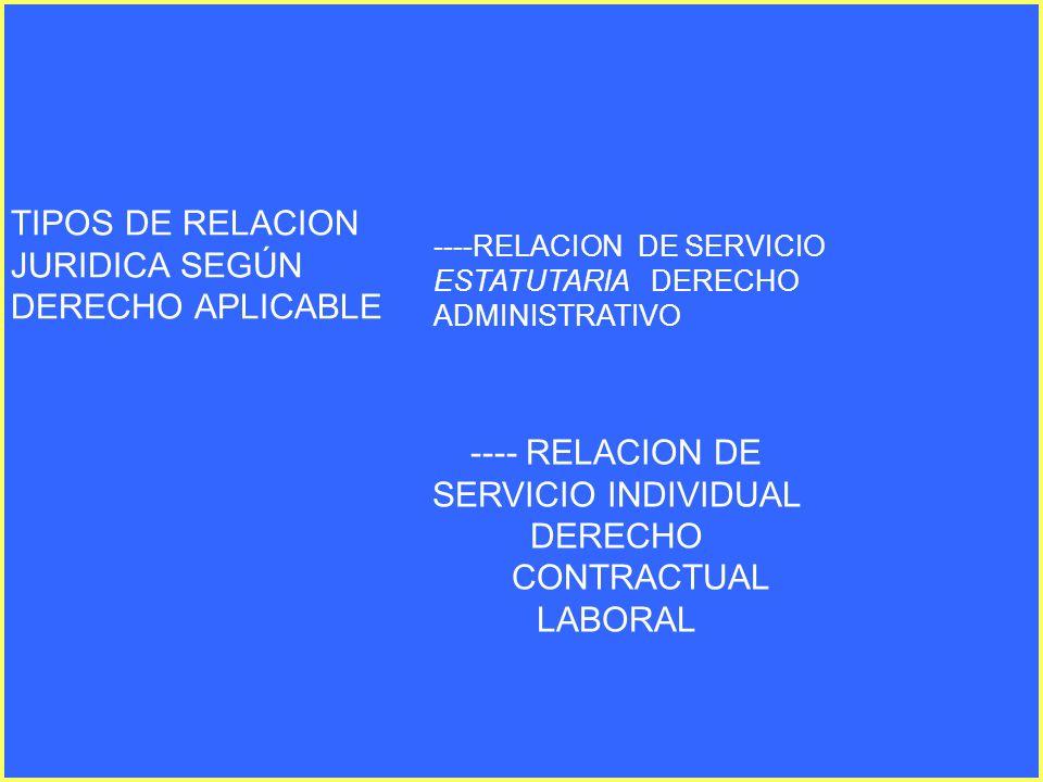 TIPOS DE RELACION JURIDICA SEGÚN DERECHO APLICABLE