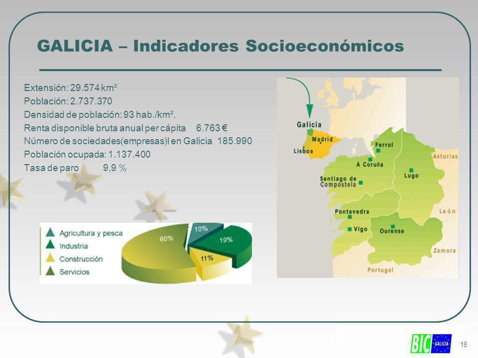 GALICIA – Indicadores Socioeconómicos