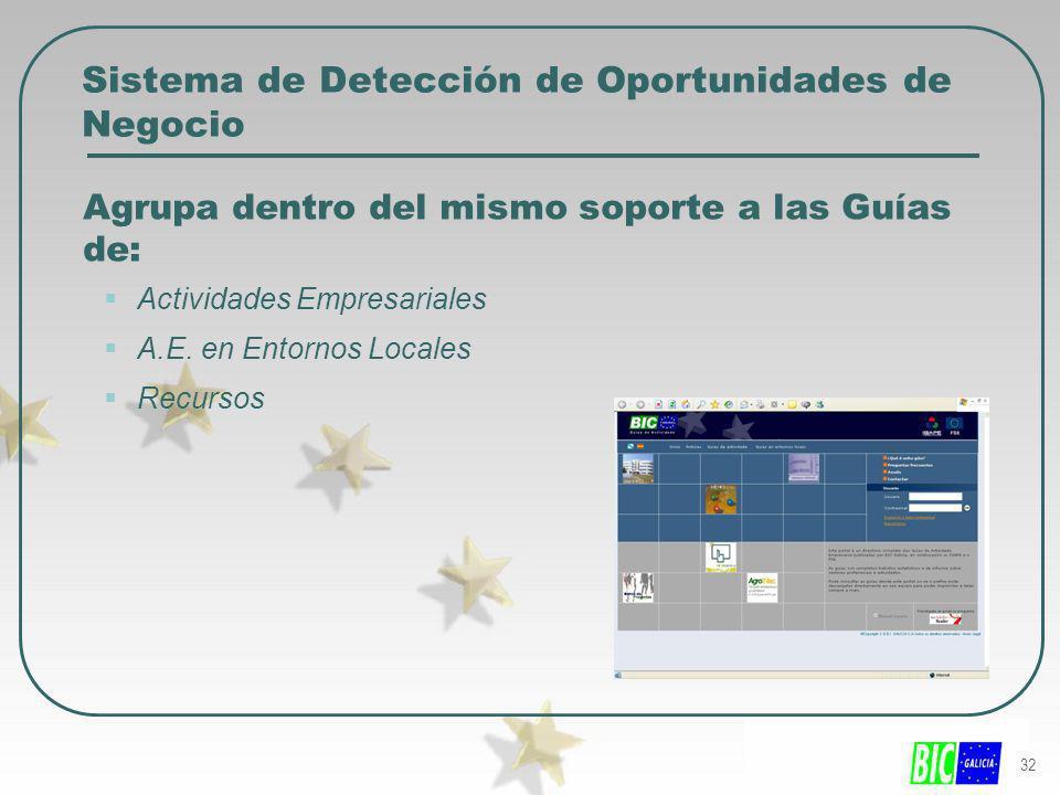 Sistema de Detección de Oportunidades de Negocio