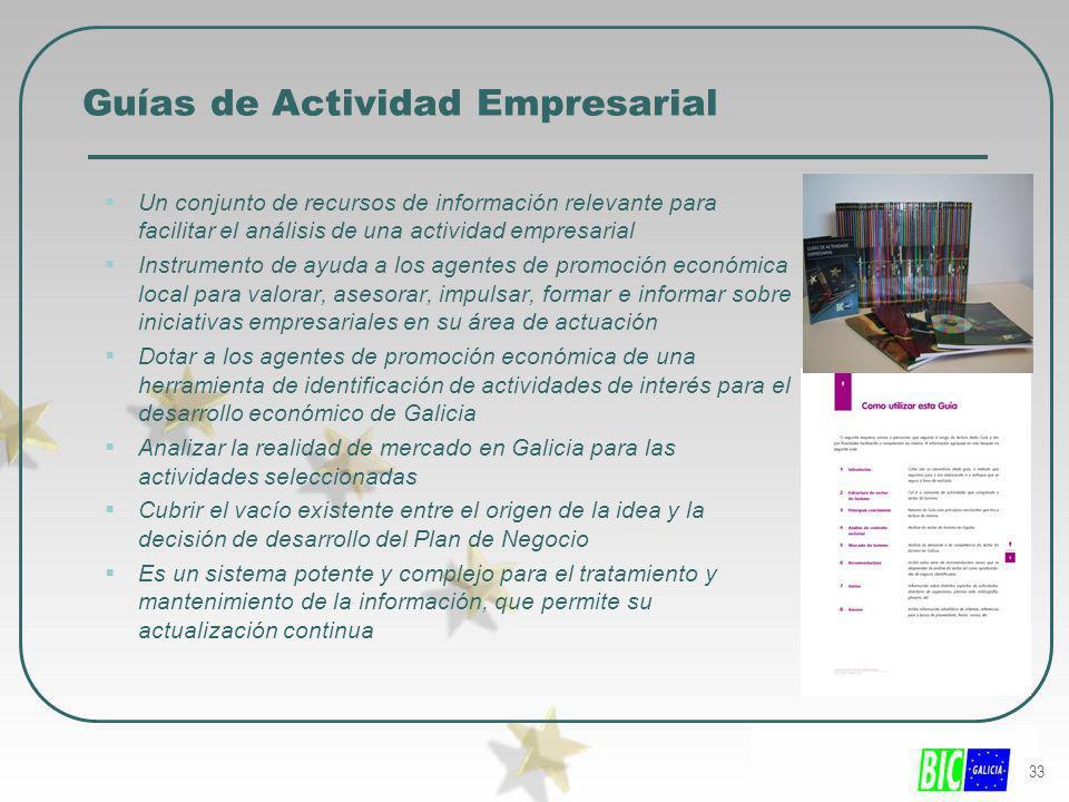 Guías de Actividad Empresarial