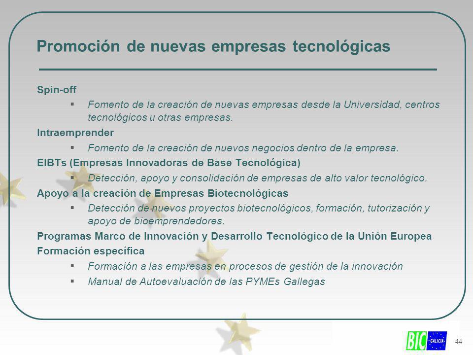 Promoción de nuevas empresas tecnológicas
