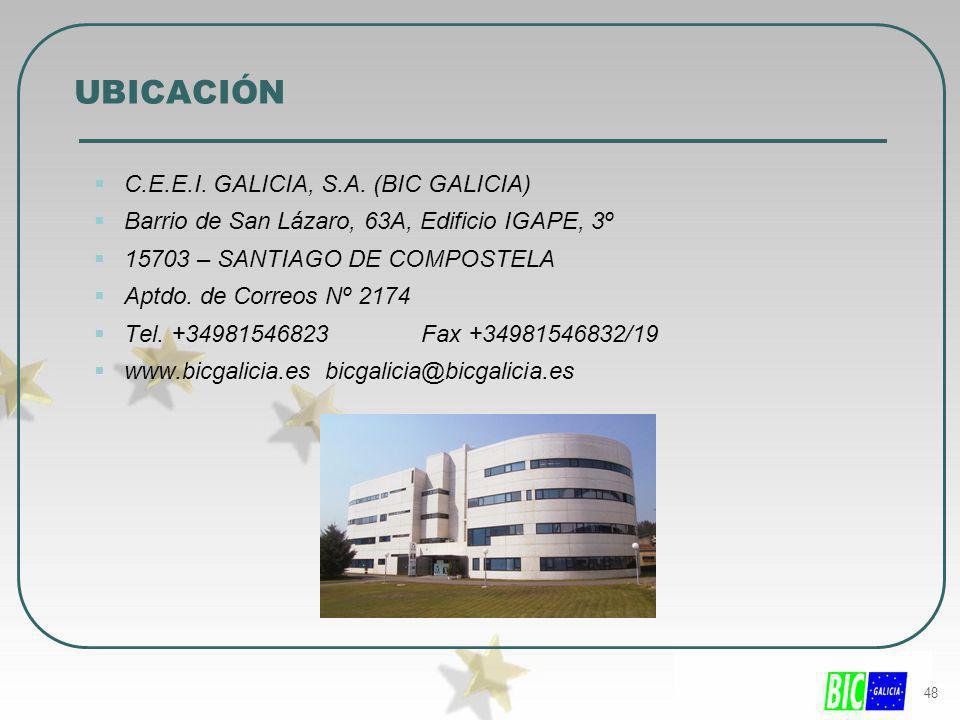 UBICACIÓN C.E.E.I. GALICIA, S.A. (BIC GALICIA)