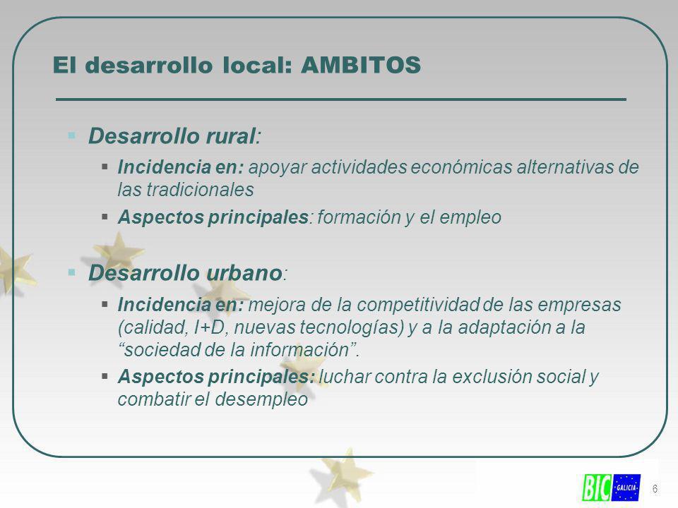 El desarrollo local: AMBITOS