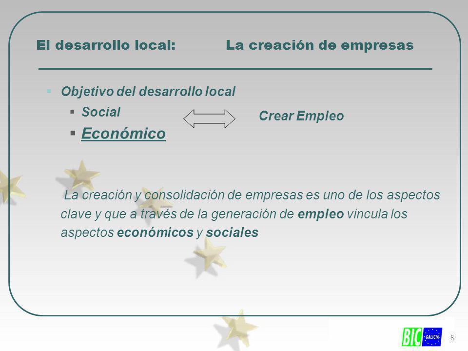 El desarrollo local: La creación de empresas