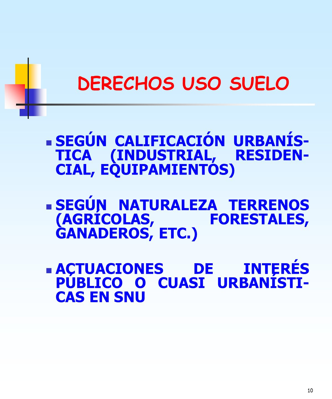 DERECHOS USO SUELO SEGÚN CALIFICACIÓN URBANÍS-TICA (INDUSTRIAL, RESIDEN-CIAL, EQUIPAMIENTOS)