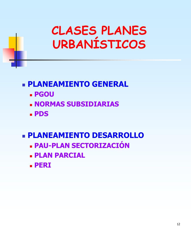 CLASES PLANES URBANÍSTICOS