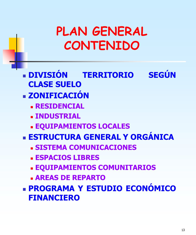 PLAN GENERAL CONTENIDO