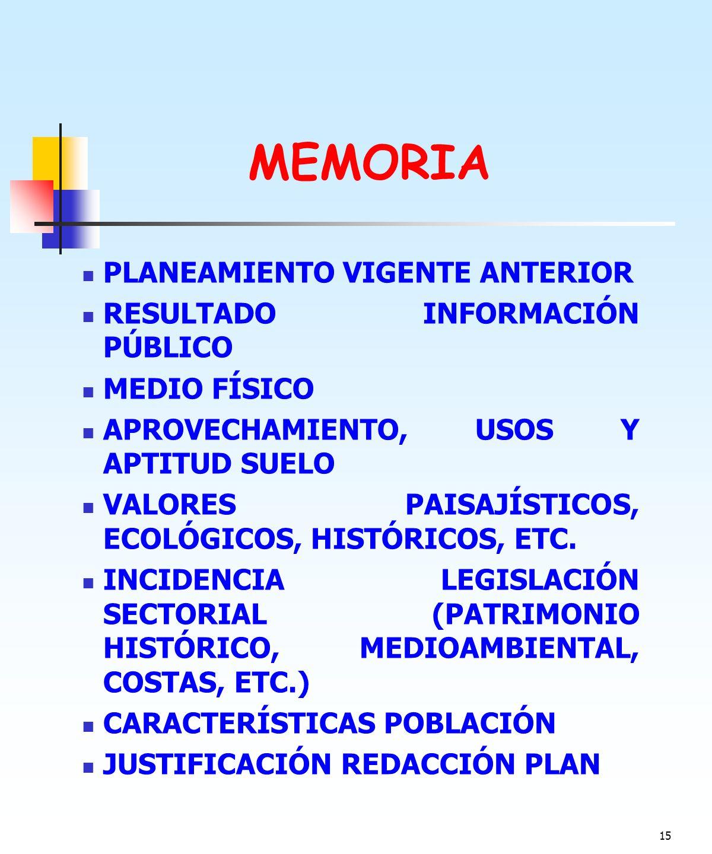 MEMORIA PLANEAMIENTO VIGENTE ANTERIOR RESULTADO INFORMACIÓN PÚBLICO